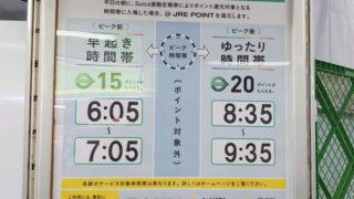 JR川口駅 オフピークポイントサービスのご案内